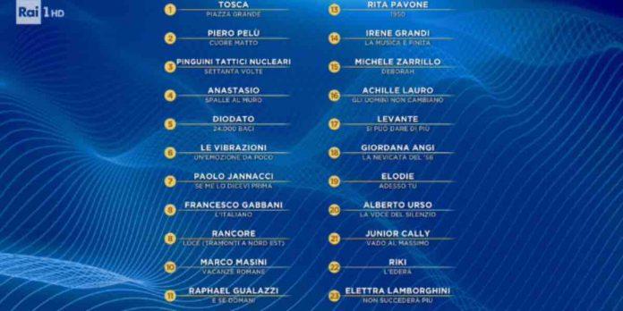 Sanremo 2020 classifica terza serata duetti e cover